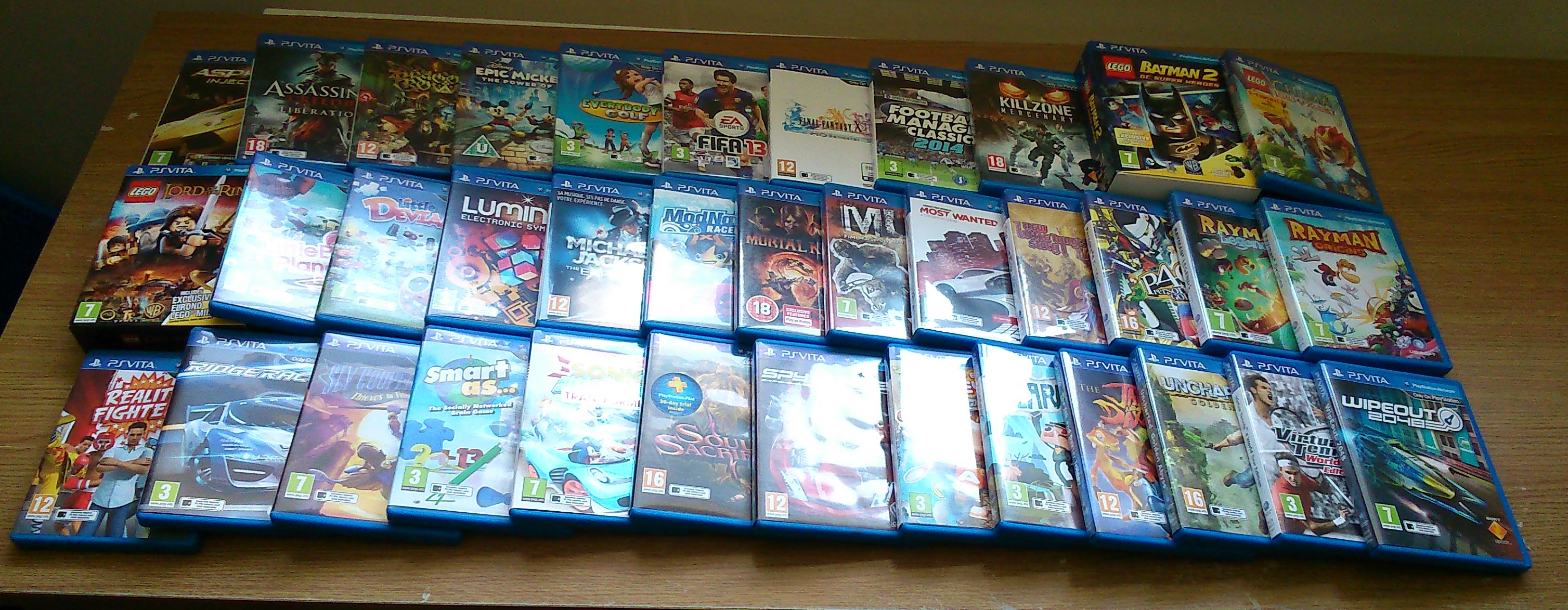 current ps vita collection - vita player - the one-stop resource for